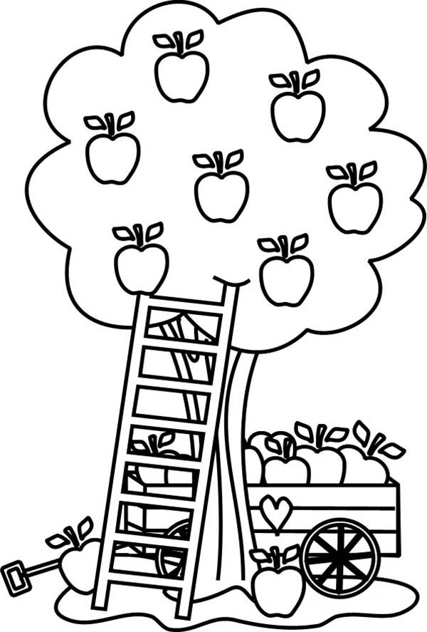 Apple Tree, : Carriage Under an Apple Tree Coloring Page